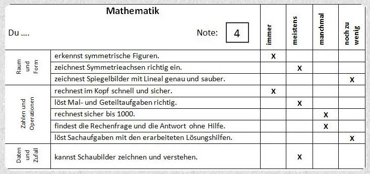 symmetrische figuren 3 klasse